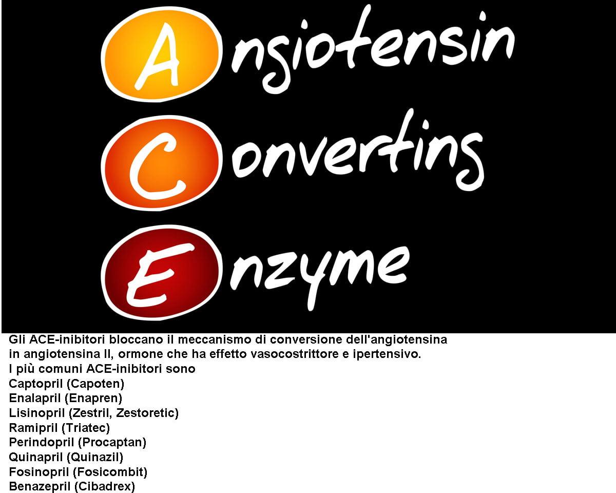 antipertensivi Ace inibitori