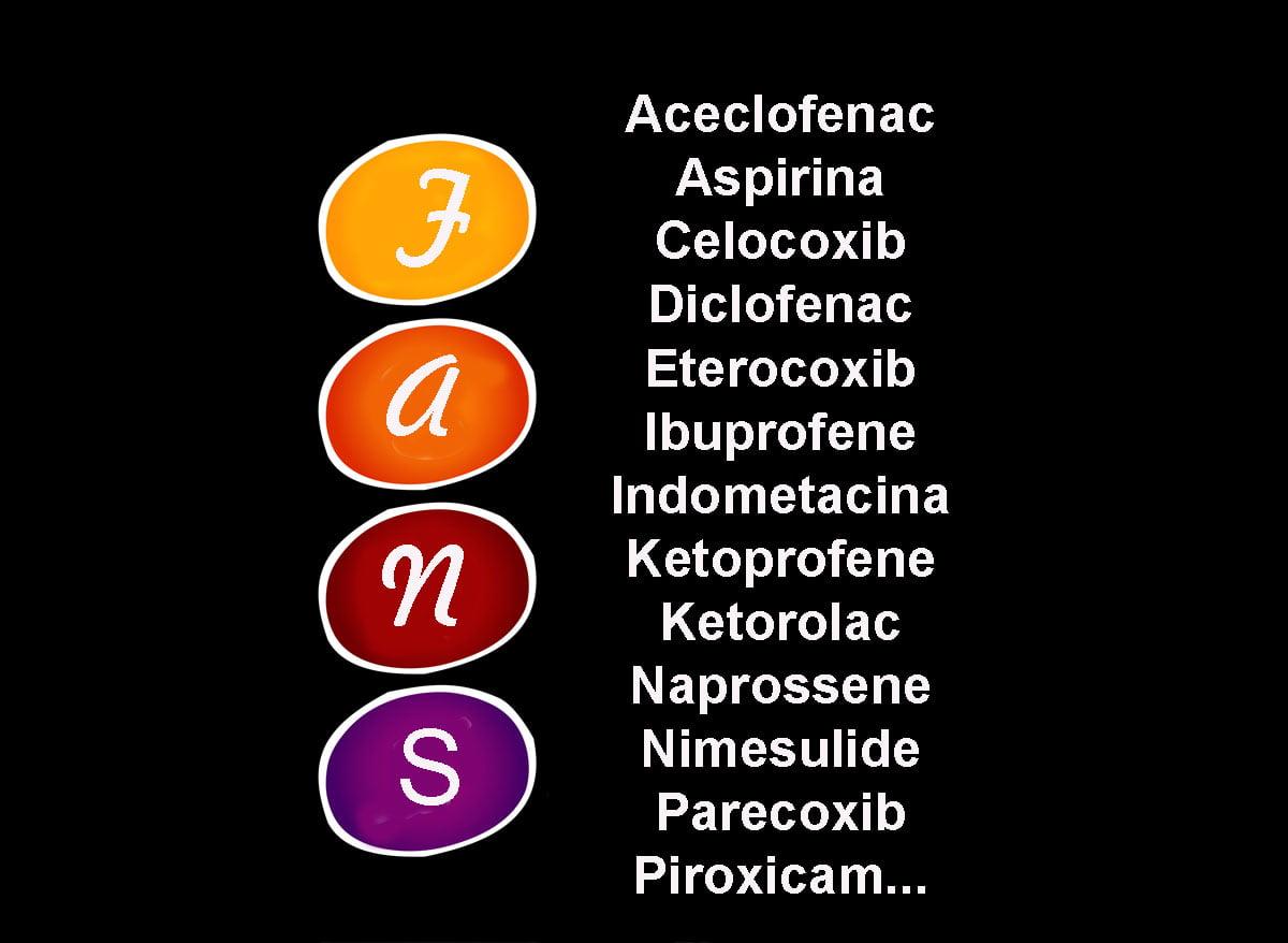 artrosilene ketoprofene antinfiammatori FANS