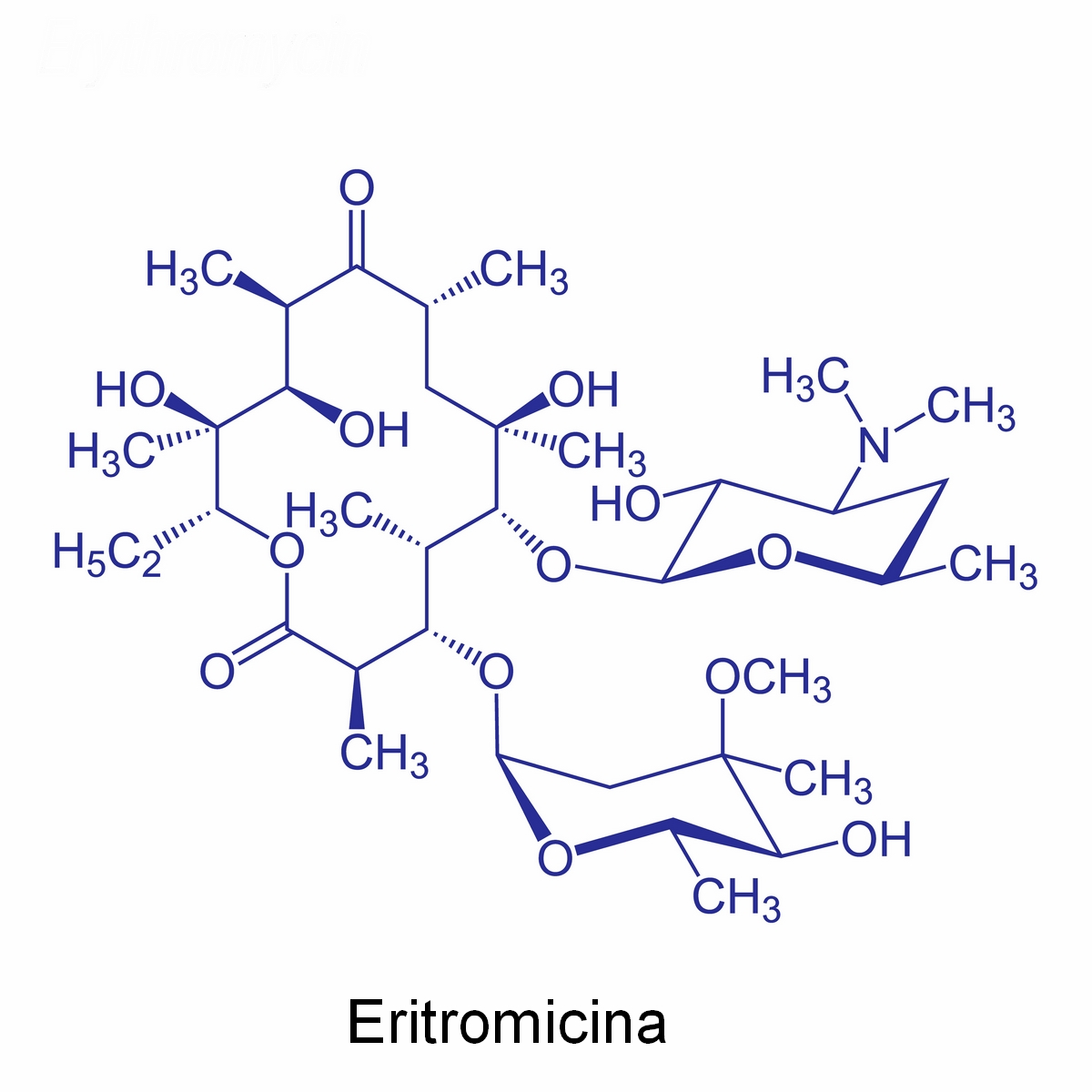Eritromicina - gel e crema - A cosa serve