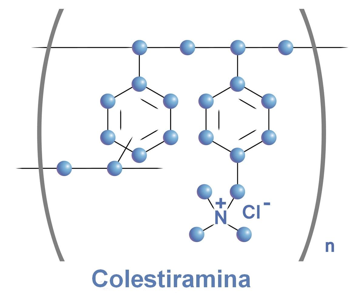 Questran colestiramina